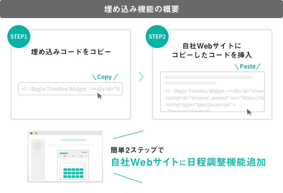 TimeRex埋め込み機能の概要