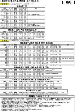 長岡花火JR時刻表(帰り)