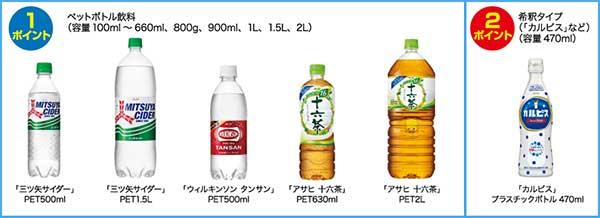 アサヒ飲料キャンペーン対象商品