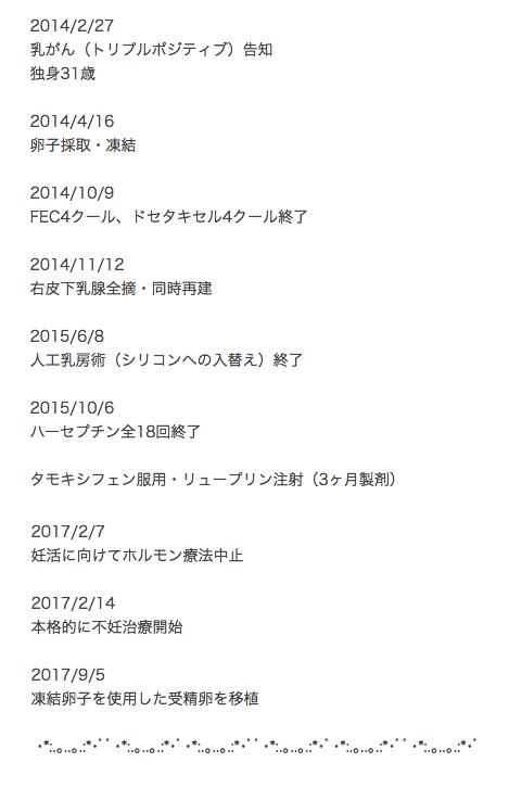 スクリーンショット 2017-09-11 12.59.55