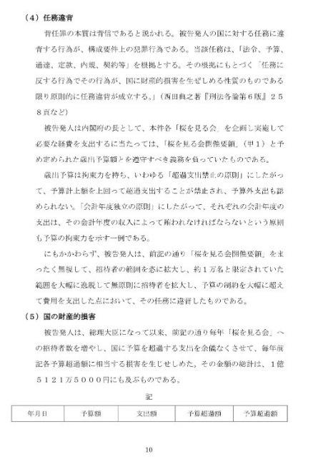 桜を見る会問題をめぐる安倍晋三首相の背任罪に対する刑事告訴状の画像