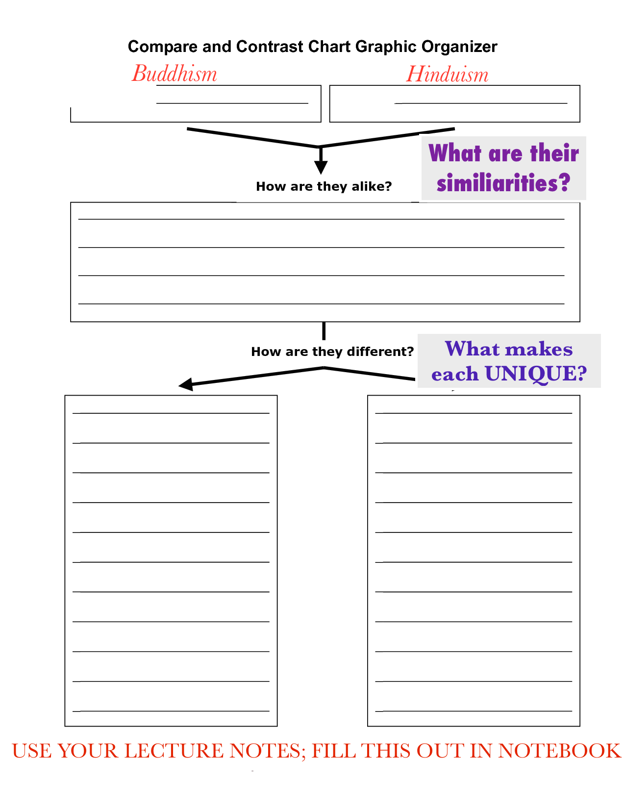Worksheet Compare And Contrast Worksheets Middle School