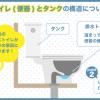トイレ(便器)とタンクの構造について
