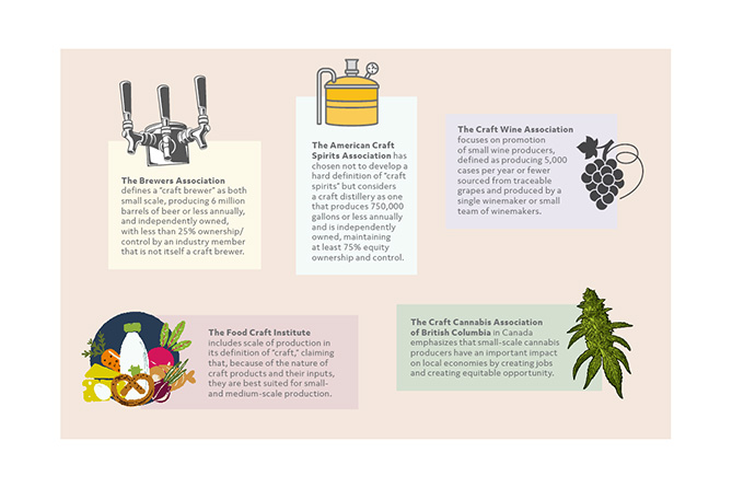 The Role Of Small Scale Cannabis In The World Of Craft Scale Production