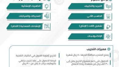 """Photo of المعهد الصناعي الثانوي بجازان"""": يحدد مواعيد القبول للدبلوم والبرامج المهنية"""