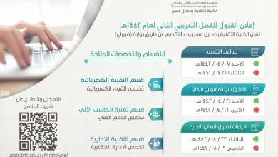 Photo of الكلية التقنية بمحايل تعلن موعد القبول في برنامج الدبلوم الصباحي..