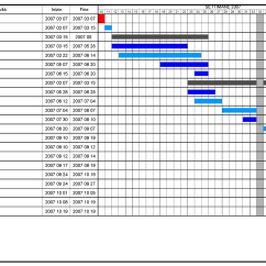 Timing Diagram Excel 3 Wire 220 Volt Wiring Hubspot Community Gantt Chart View For Task