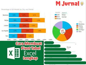 Pivot Tabel Excel untuk Membuat Laporan dan Analisa Data