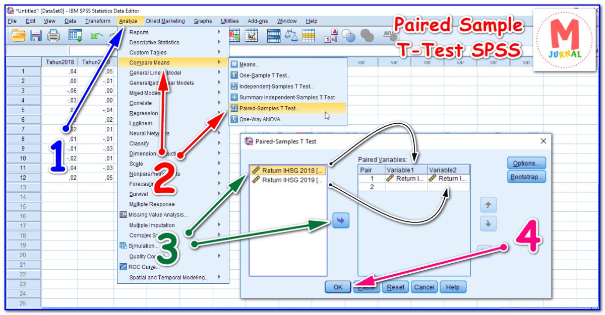 Cara Uji Paired Sample T Test menggunakan SPSS