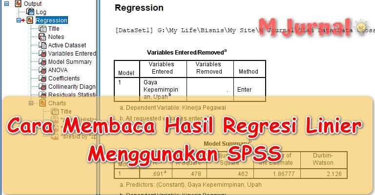 Cara Membaca Hasil Regresi Linier Menggunakan SPSS (Uji t, Uji F, Koefisien Determinasi dan Interpretasi Model Regresi)