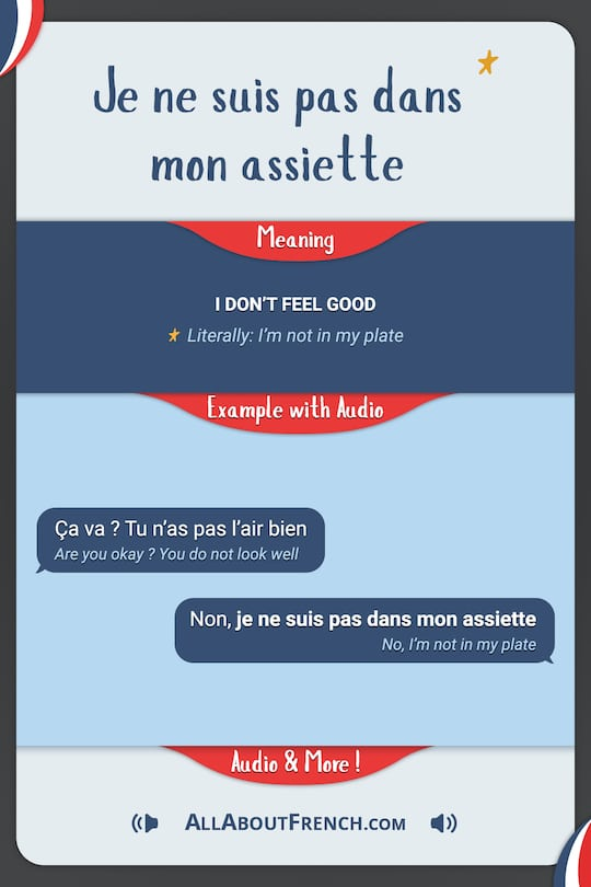Or Je Ne Suis Pas : Assiette, Meaning, Examples