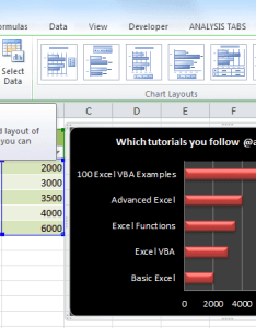 Chart templates in excel save template also styles layouts and rh analysistabs