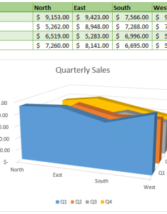 Chart types area also in excel choosing best for data analysis rh analysistabs