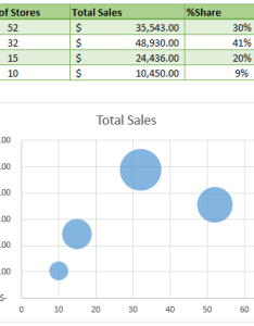 Chart types bubble also in excel choosing best for data analysis rh analysistabs