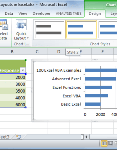 More chart styles in excel goto design tab also layouts and templates rh analysistabs