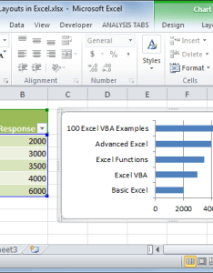 More chart layouts in excel select also styles and templates rh analysistabs