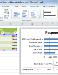 More chart styles in excel applying layouts also and templates rh analysistabs