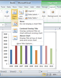 Adding chart title in excel tools commands also quick step by tutorial rh analysistabs