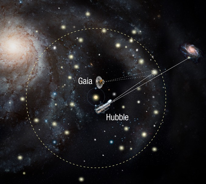 cosmic mystery deepens with