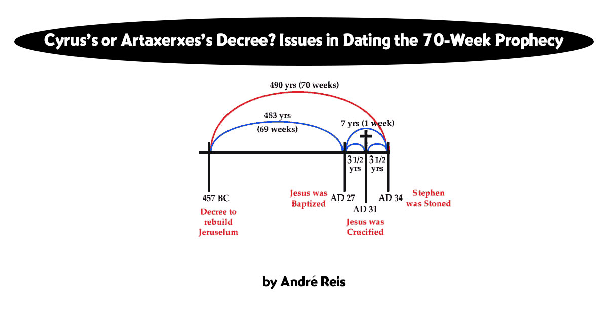 Cyrus' or Artaxerxes' Decree? Issues in Dating the 70-Week