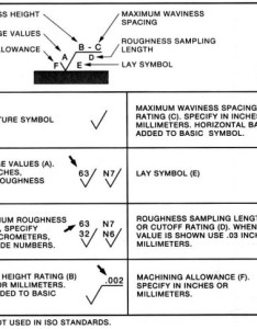 also complete surface finish chart symbols  roughness conversion tables rh cnccookbook