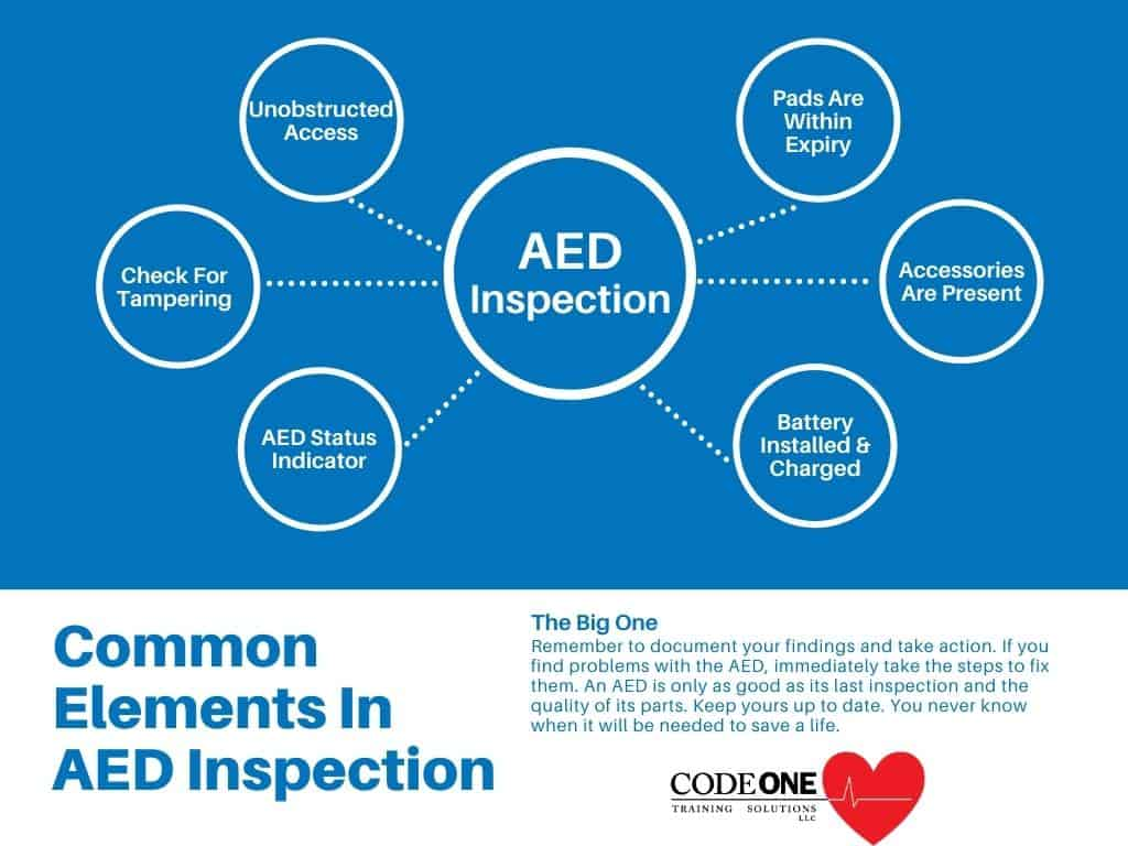 Common Elements In AED Inspection