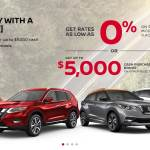 November 2020 Edition Best New Car Deals Leases In Ontario