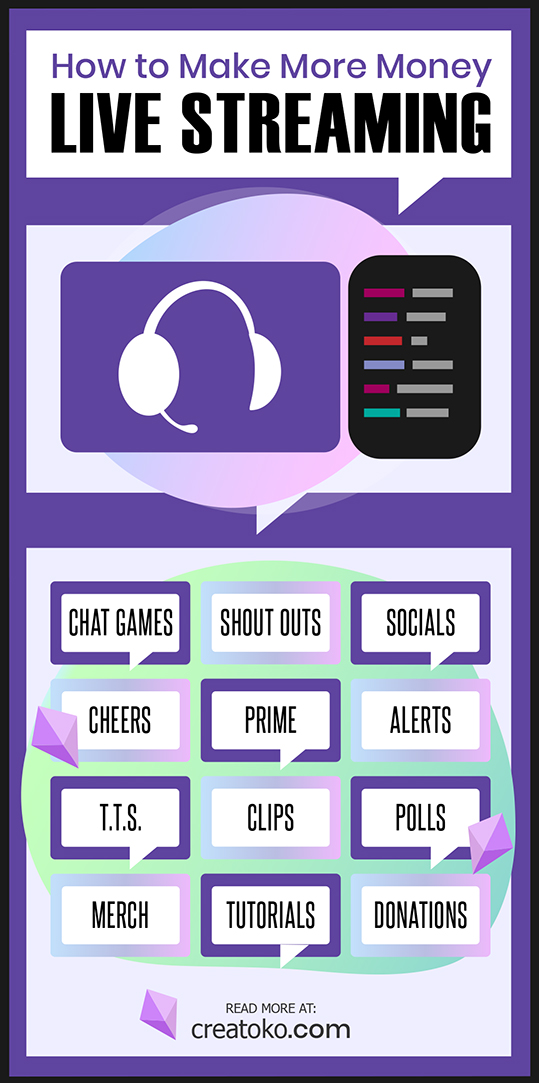 Best Text To Speech Twitch Donations : speech, twitch, donations, Money, Twitch:, Complete, Guide