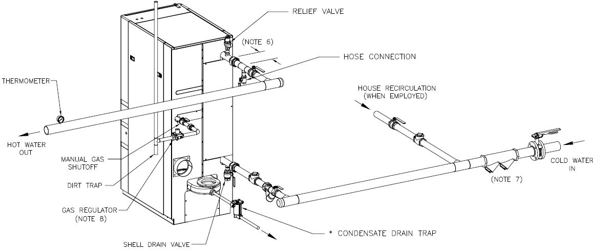 Piping in a Tankless Water Heater vs. Volume Water Heaters