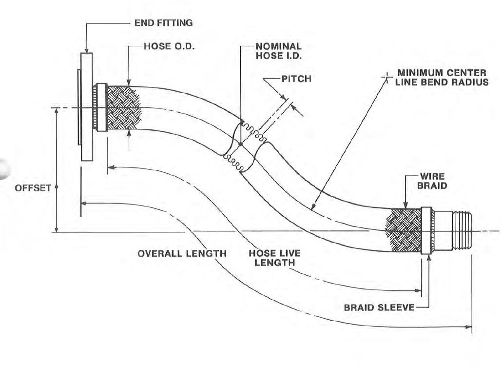 Hydronic Pump Piping and Trim: Stainless Steel Flexible