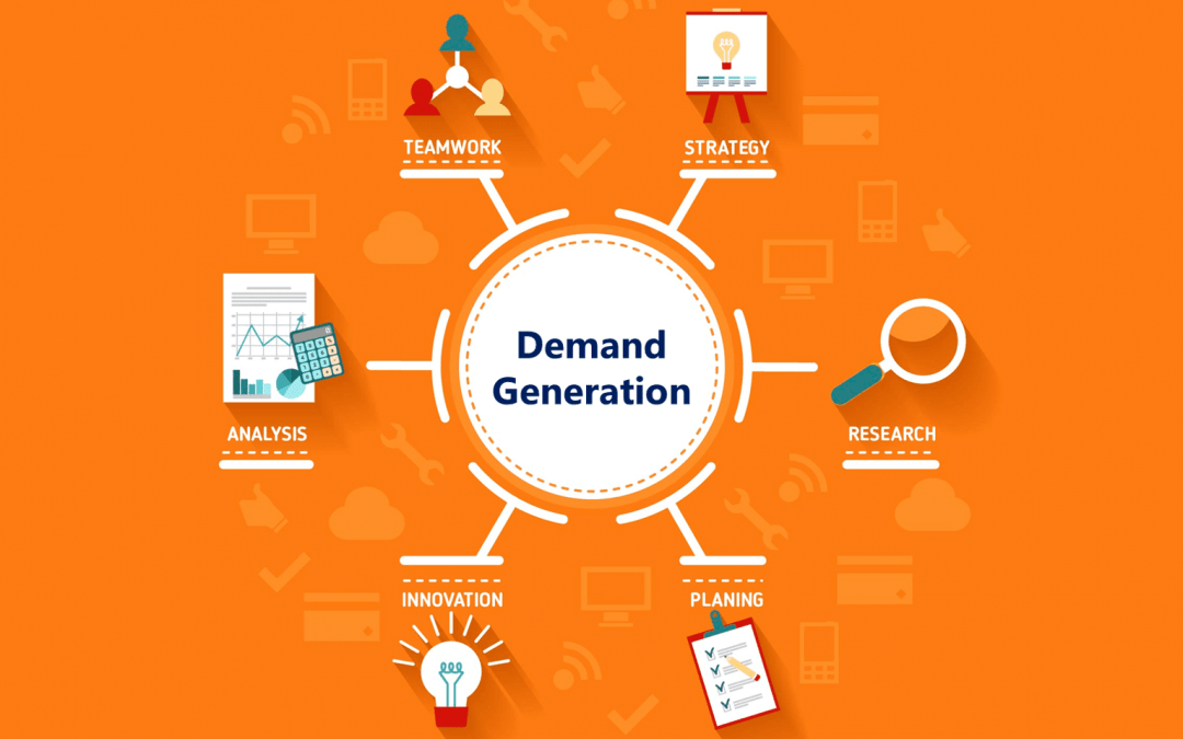 4 Strategies to Increase Your B2B Demand Generation Results   Eberly & Collard Public Relations