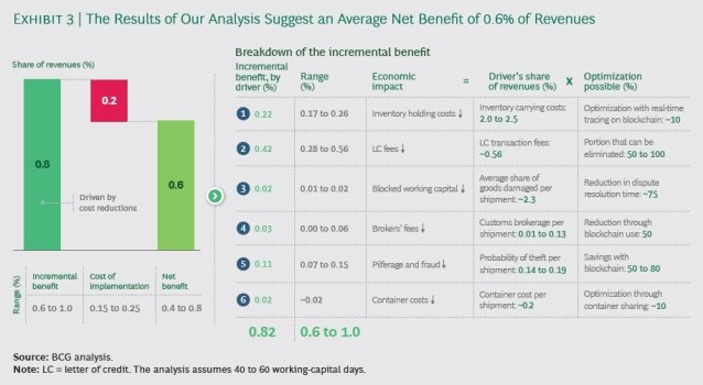 10 Ways Enterprises Are Getting Results From AI Strategies figure 8