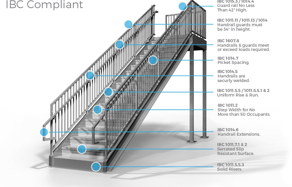 Commercial Stairs Ibc Compliant Premade Staircases Bolt Together   Commercial Building Staircase Design   Office   Interior   Edgy   Contemporary   Drawing