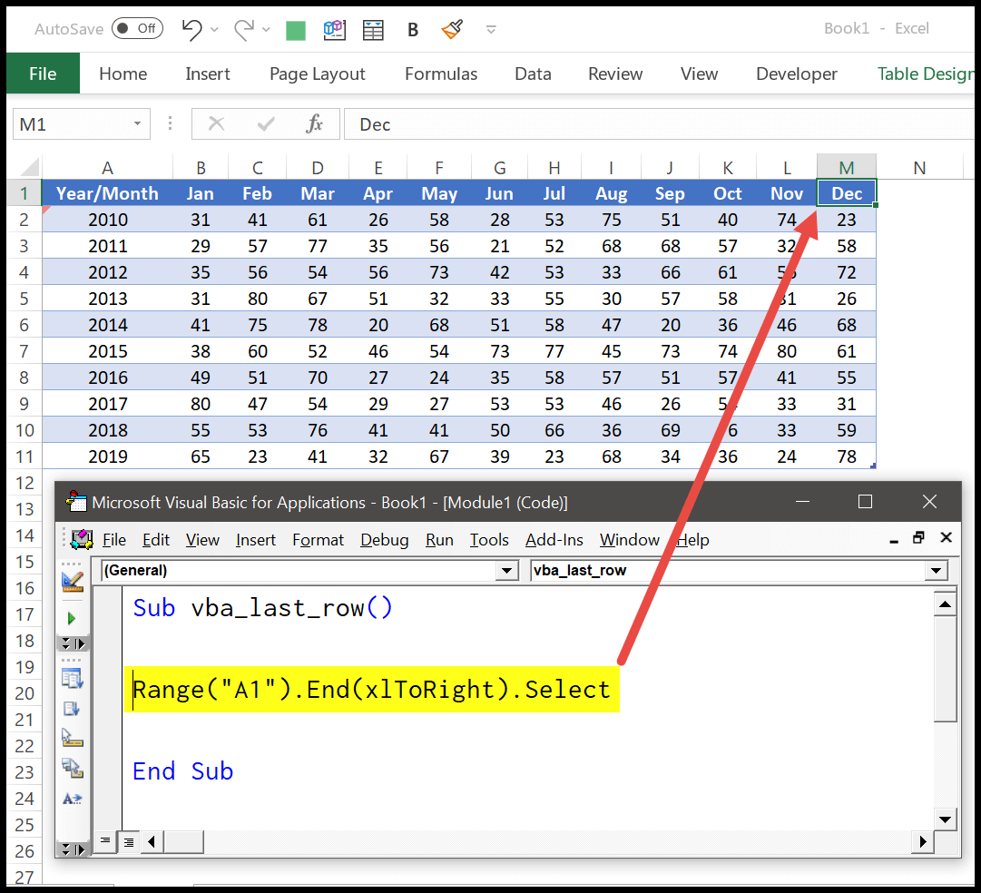 How to Find Last Row. Column. and Cell using VBA in Excel