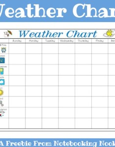 also free weather chart printable rh freehomeschooldeals