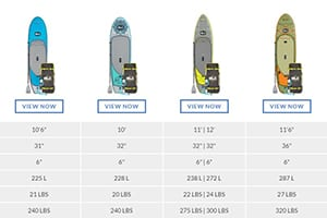 paddle board size weight