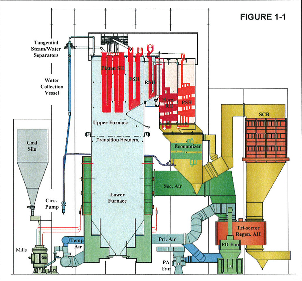hight resolution of advanced emissions systems