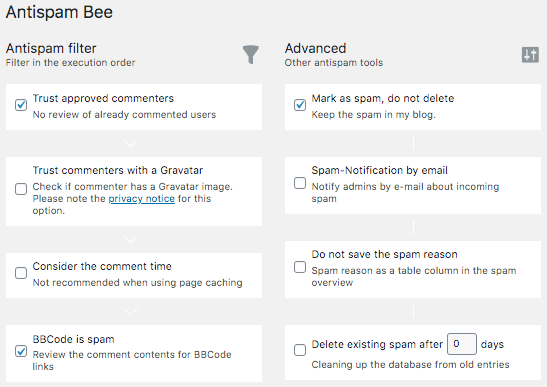 Features offered by Antispam Bee Plugin