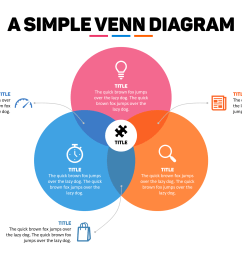 here u0027s how to make a stunning venn diagram in powerpointthanks to powerpoint u0027s [ 2560 x 1440 Pixel ]
