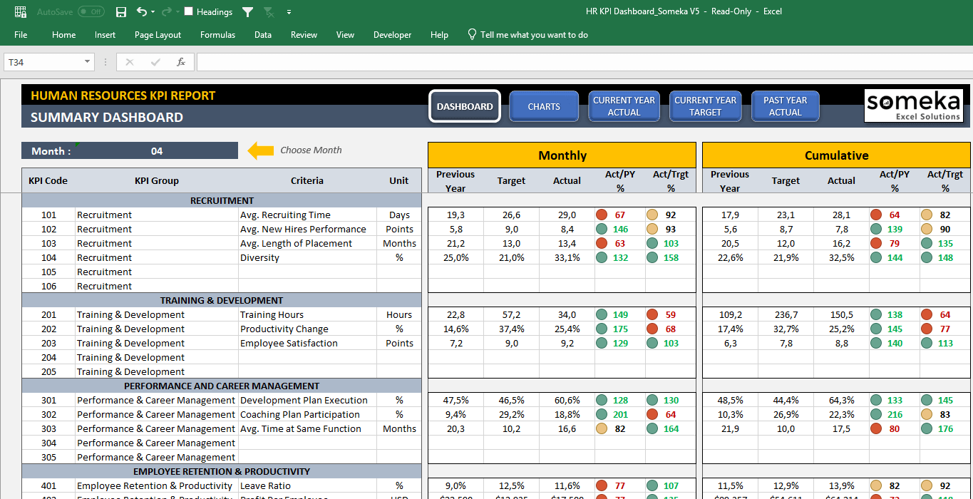 Ours in one of the most powerful templates on the market as it helps you to store all the department's kpis in one excel document. Employee Kpi Template In Excel Hr Kpi Dashboard