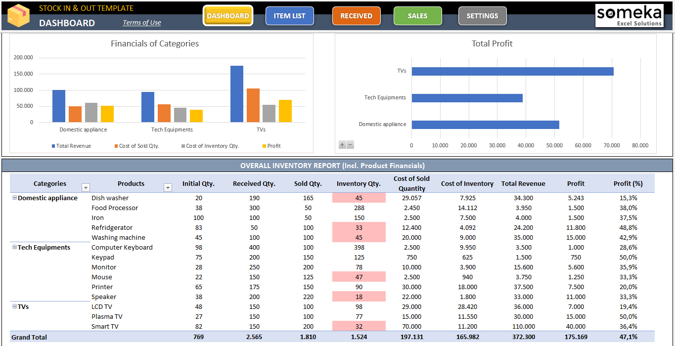 Excel inventory management techniques 7 basic tips & free template. Stock Inventory Tracker Calculate In And Outs In Excel
