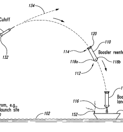 a diagram of rocket recovery at sea from blue origin s patent filing spacex is challenging [ 2907 x 1607 Pixel ]