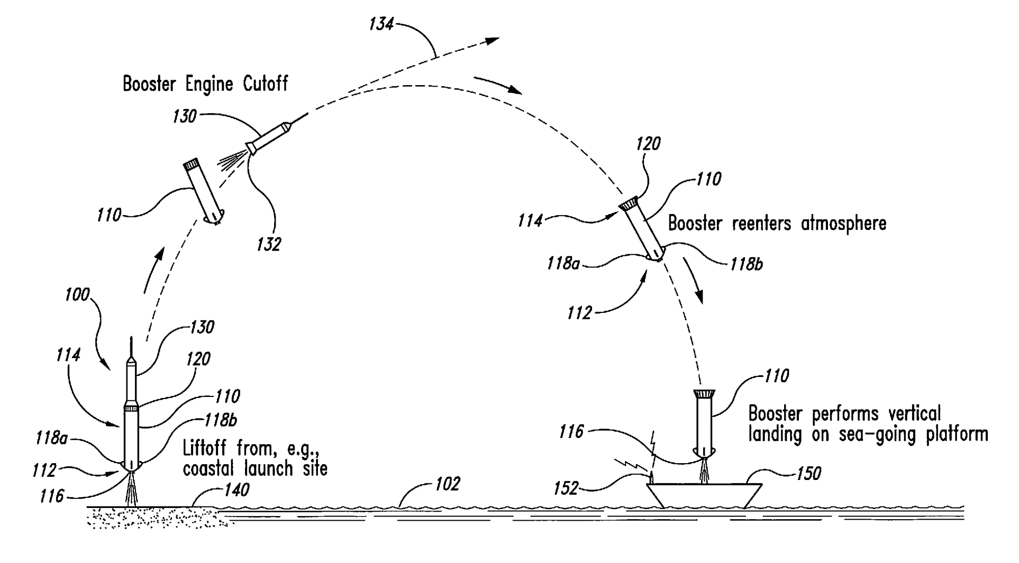 hight resolution of a diagram of rocket recovery at sea from blue origin s patent filing spacex is challenging