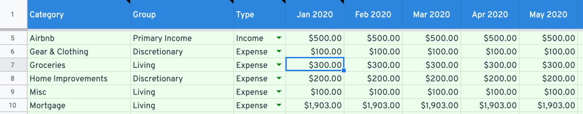 Monthly budget spreadsheet - categories detail