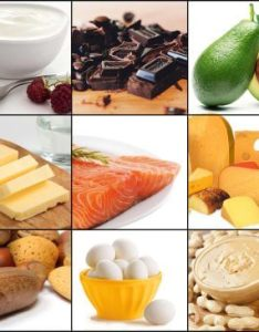 Healthiest foods for balanced diet good also amazing ways to maintain  chart men  women rh truweight