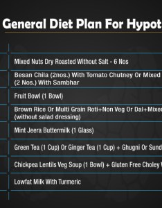 General diet plan for hypothyroidism also thyroid symptoms in men women treatment tips weight loss rh truweight