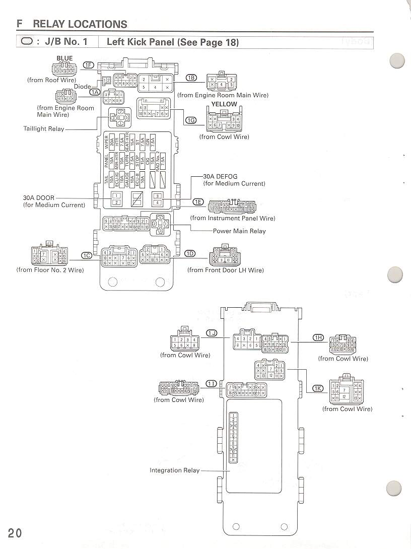 medium resolution of diagram for fuse box anyone mustang fuse box supra fuse box