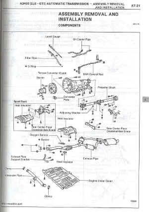 E340 Auto Transmission (Auto)