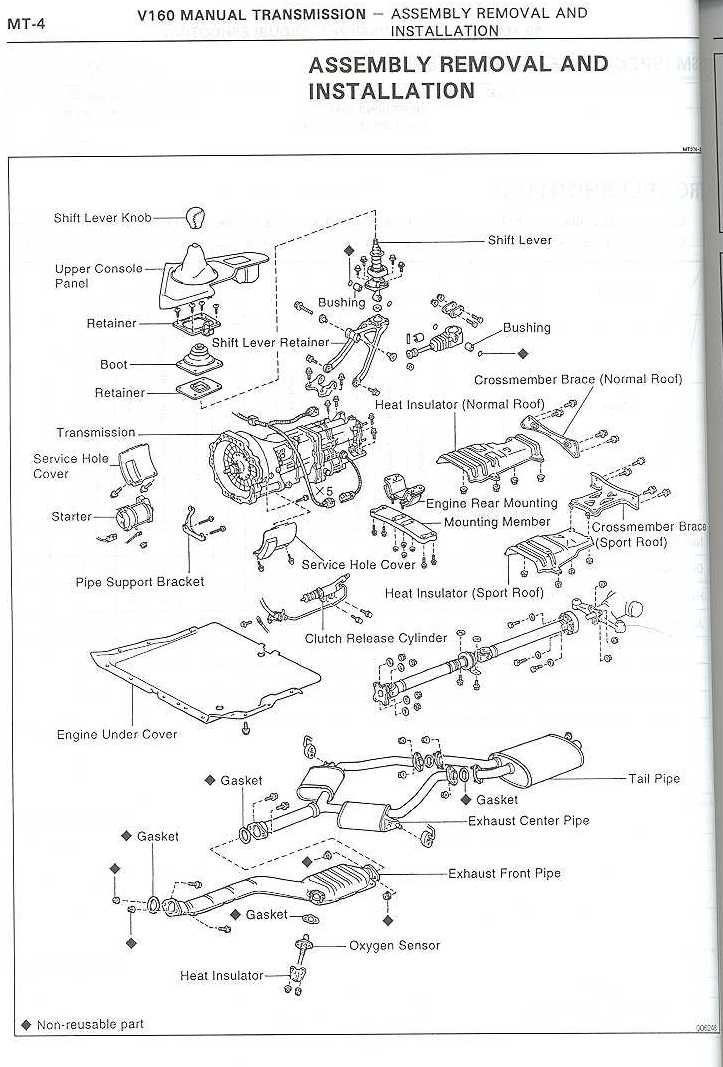 How to install the shift rod seal? I searched