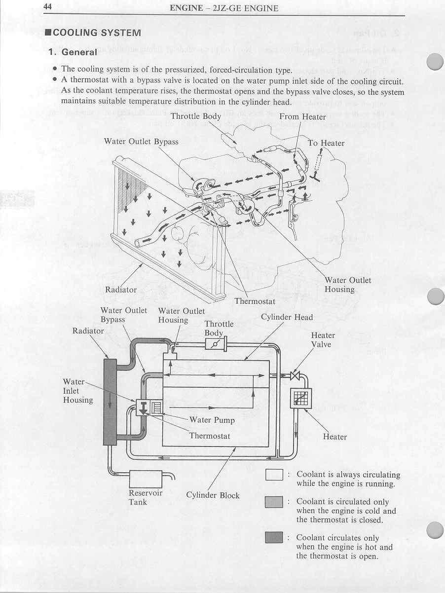 Wiring Database 2020: 29 2jz Ge Engine Diagram